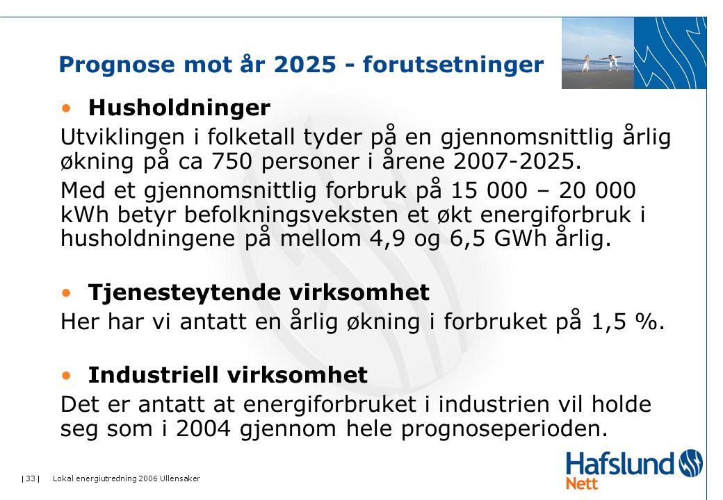  33  Lokal energiutredning 2006 Ullensaker Prognose mot år 2025 - forutsetninger Husholdninger Utviklingen i folketall tyder på en gjennomsnittlig å