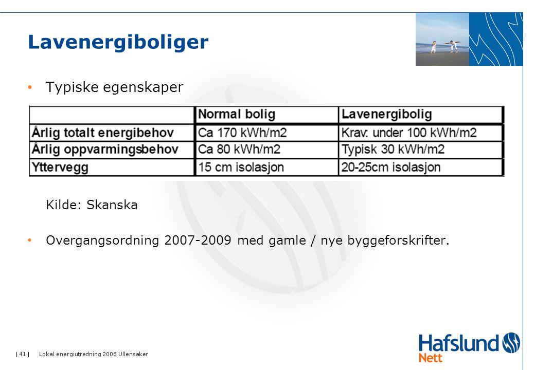  41  Lokal energiutredning 2006 Ullensaker Lavenergiboliger Typiske egenskaper Kilde: Skanska Overgangsordning 2007-2009 med gamle / nye byggeforskr