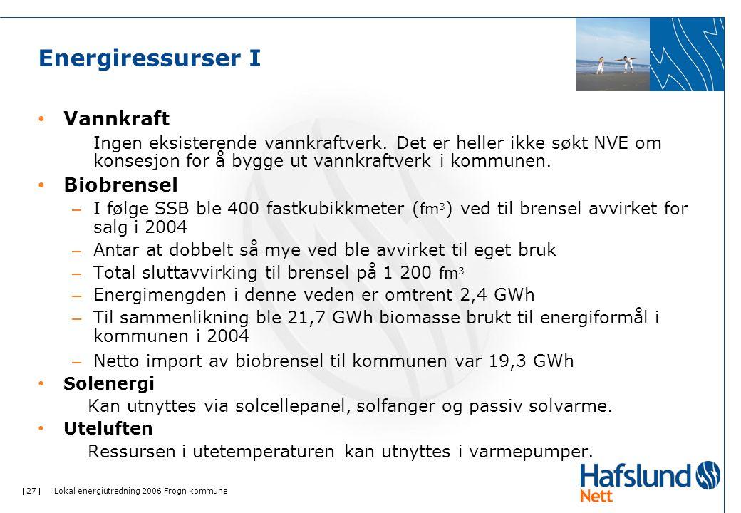  27  Lokal energiutredning 2006 Frogn kommune Energiressurser I Vannkraft Ingen eksisterende vannkraftverk.