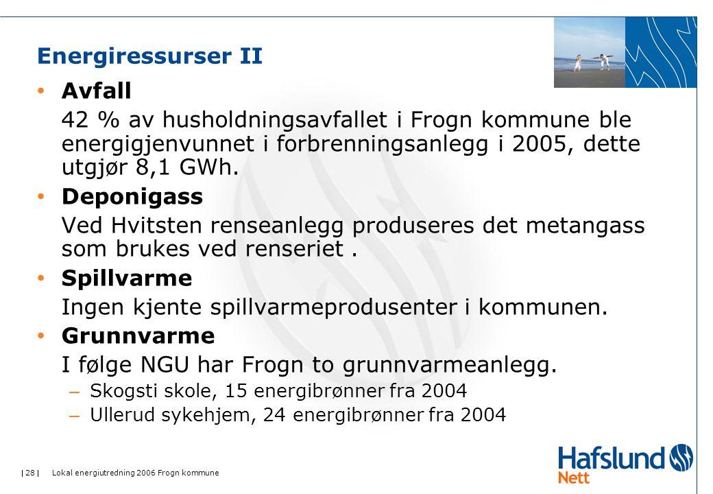  28  Lokal energiutredning 2006 Frogn kommune Energiressurser II Avfall 42 % av husholdningsavfallet i Frogn kommune ble energigjenvunnet i forbrenningsanlegg i 2005, dette utgjør 8,1 GWh.
