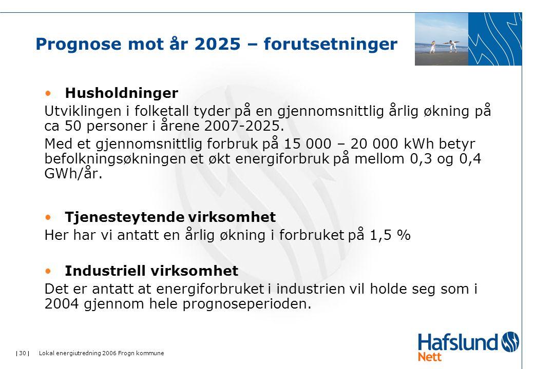  30  Lokal energiutredning 2006 Frogn kommune Prognose mot år 2025 – forutsetninger Husholdninger Utviklingen i folketall tyder på en gjennomsnittlig årlig økning på ca 50 personer i årene 2007-2025.