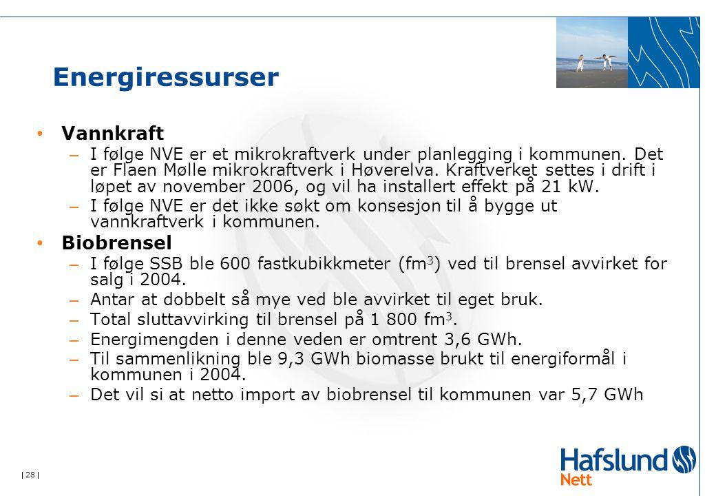  28  Energiressurser Vannkraft – I følge NVE er et mikrokraftverk under planlegging i kommunen.