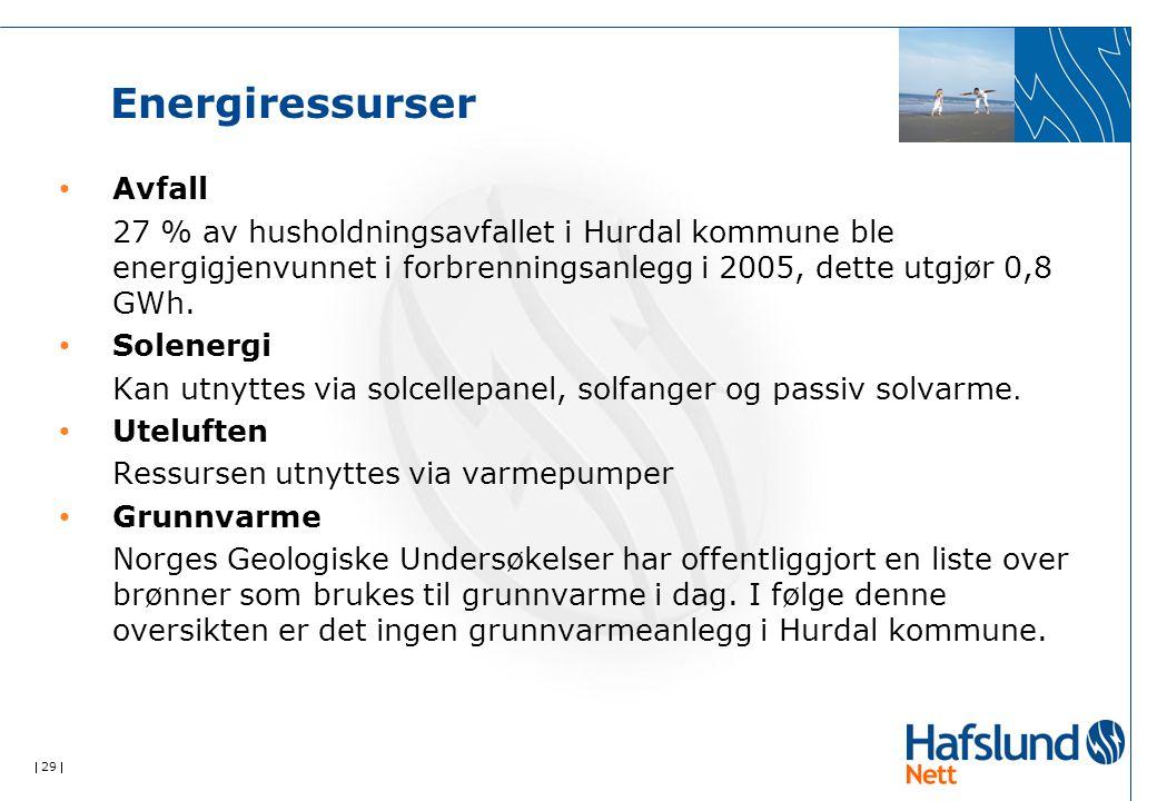  29  Energiressurser Avfall 27 % av husholdningsavfallet i Hurdal kommune ble energigjenvunnet i forbrenningsanlegg i 2005, dette utgjør 0,8 GWh.