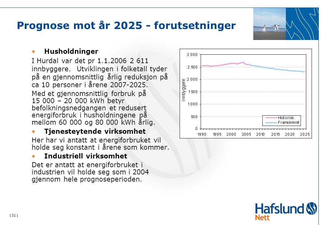  31  Prognose mot år 2025 - forutsetninger Husholdninger I Hurdal var det pr 1.1.2006 2 611 innbyggere.Utviklingen i folketall tyder på en gjennomsnittlig årlig reduksjon på ca 10 personer i årene 2007-2025.