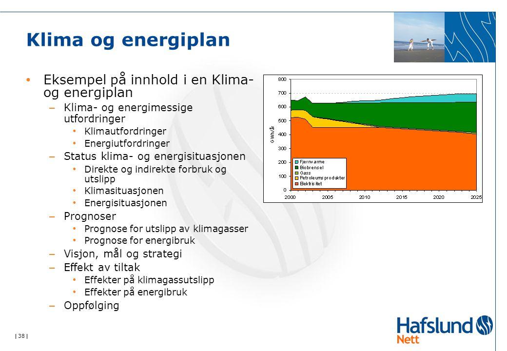  38  Klima og energiplan Eksempel på innhold i en Klima- og energiplan – Klima- og energimessige utfordringer Klimautfordringer Energiutfordringer – Status klima- og energisituasjonen Direkte og indirekte forbruk og utslipp Klimasituasjonen Energisituasjonen – Prognoser Prognose for utslipp av klimagasser Prognose for energibruk – Visjon, mål og strategi – Effekt av tiltak Effekter på klimagassutslipp Effekter på energibruk – Oppfølging