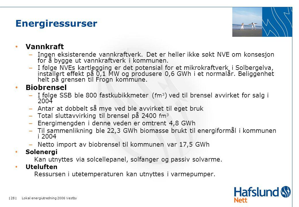  28  Lokal energiutredning 2006 Vestby Energiressurser Vannkraft – Ingen eksisterende vannkraftverk. Det er heller ikke søkt NVE om konsesjon for å