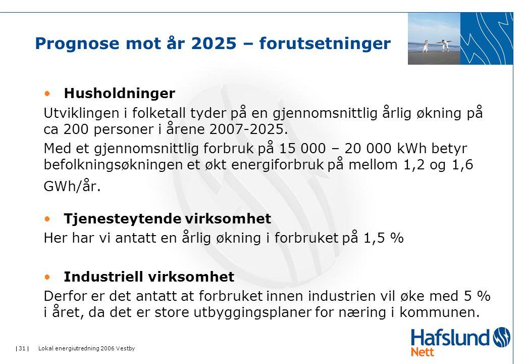  31  Lokal energiutredning 2006 Vestby Prognose mot år 2025 – forutsetninger Husholdninger Utviklingen i folketall tyder på en gjennomsnittlig årlig