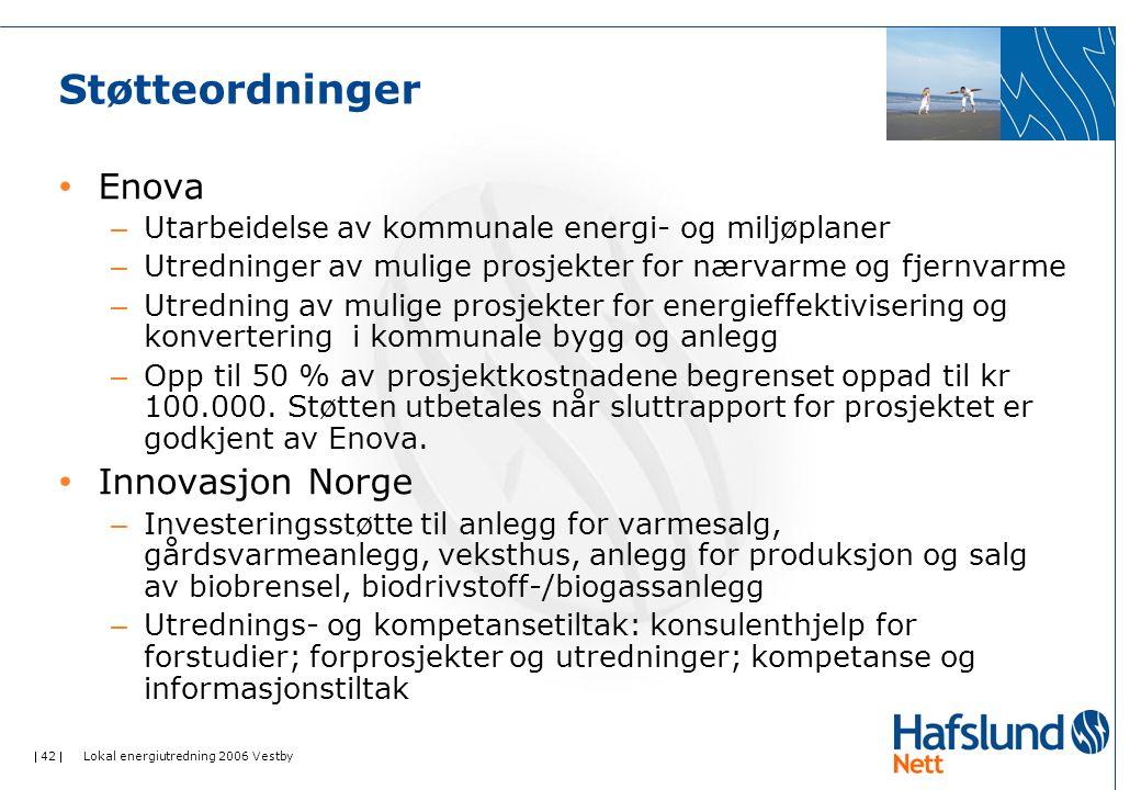  42  Lokal energiutredning 2006 Vestby Støtteordninger Enova – Utarbeidelse av kommunale energi- og miljøplaner – Utredninger av mulige prosjekter f