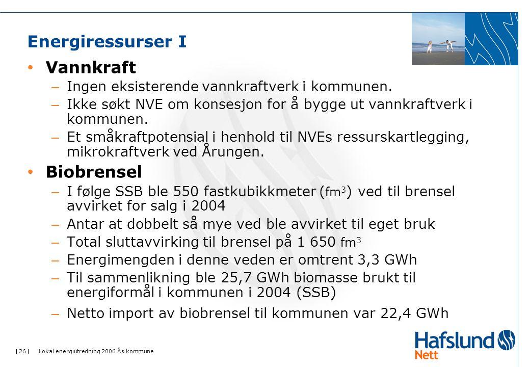  26  Lokal energiutredning 2006 Ås kommune Energiressurser I Vannkraft – Ingen eksisterende vannkraftverk i kommunen. – Ikke søkt NVE om konsesjon f