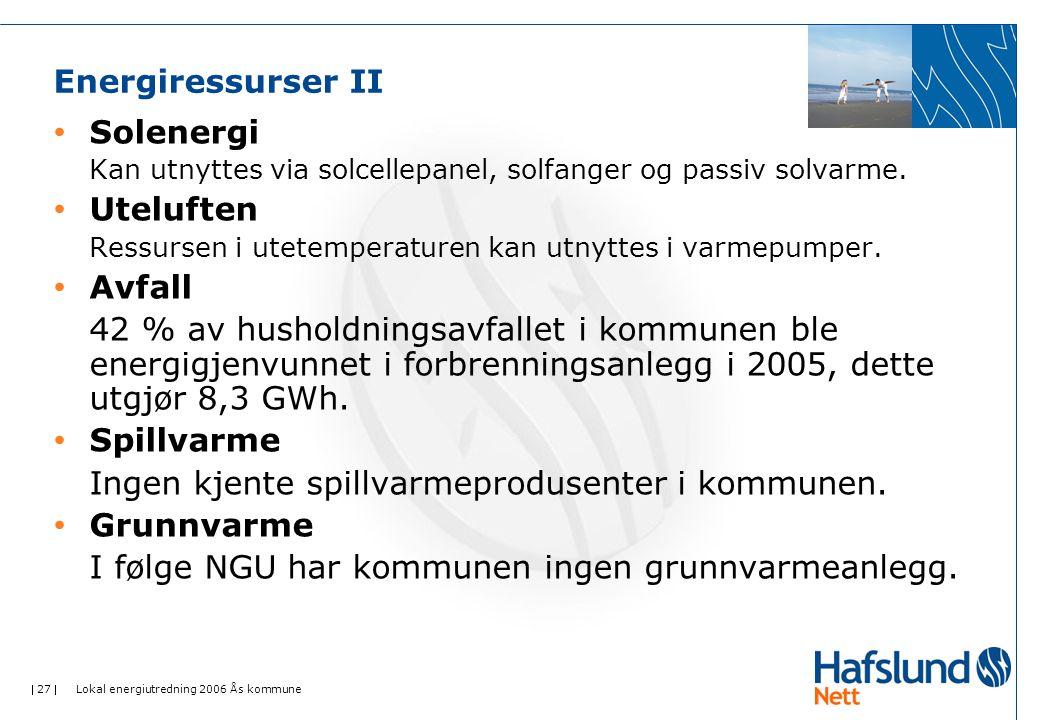  27  Lokal energiutredning 2006 Ås kommune Energiressurser II Solenergi Kan utnyttes via solcellepanel, solfanger og passiv solvarme. Uteluften Ress