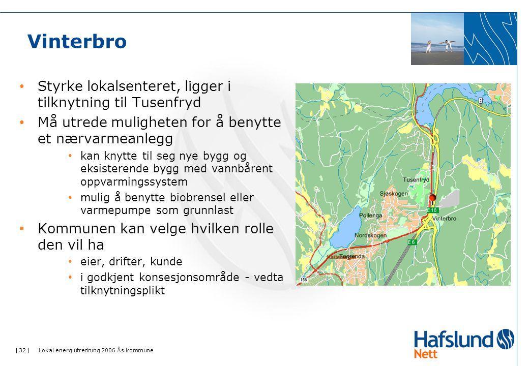  32  Lokal energiutredning 2006 Ås kommune Vinterbro Styrke lokalsenteret, ligger i tilknytning til Tusenfryd Må utrede muligheten for å benytte et