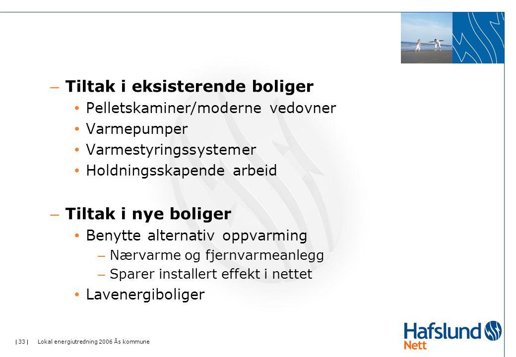  33  Lokal energiutredning 2006 Ås kommune – Tiltak i eksisterende boliger Pelletskaminer/moderne vedovner Varmepumper Varmestyringssystemer Holdnin