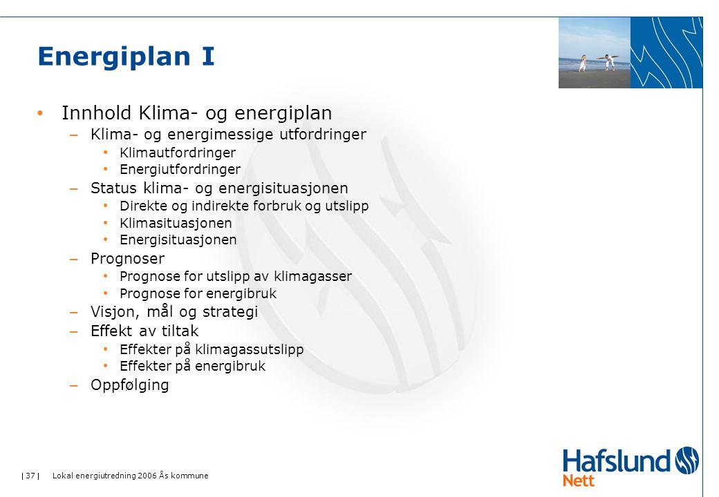  37  Lokal energiutredning 2006 Ås kommune Energiplan I Innhold Klima- og energiplan – Klima- og energimessige utfordringer Klimautfordringer Energi