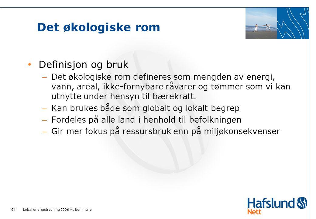  9  Lokal energiutredning 2006 Ås kommune Det økologiske rom Definisjon og bruk – Det økologiske rom defineres som mengden av energi, vann, areal, i