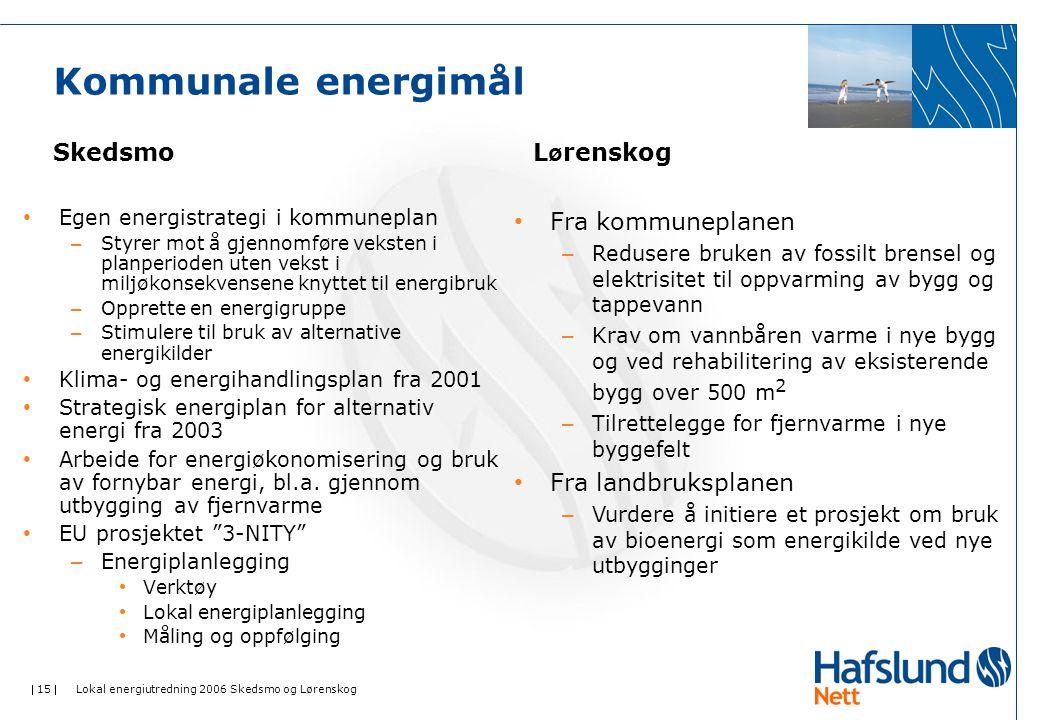  15  Lokal energiutredning 2006 Skedsmo og Lørenskog Kommunale energimål Egen energistrategi i kommuneplan – Styrer mot å gjennomføre veksten i planperioden uten vekst i miljøkonsekvensene knyttet til energibruk – Opprette en energigruppe – Stimulere til bruk av alternative energikilder Klima- og energihandlingsplan fra 2001 Strategisk energiplan for alternativ energi fra 2003 Arbeide for energiøkonomisering og bruk av fornybar energi, bl.a.
