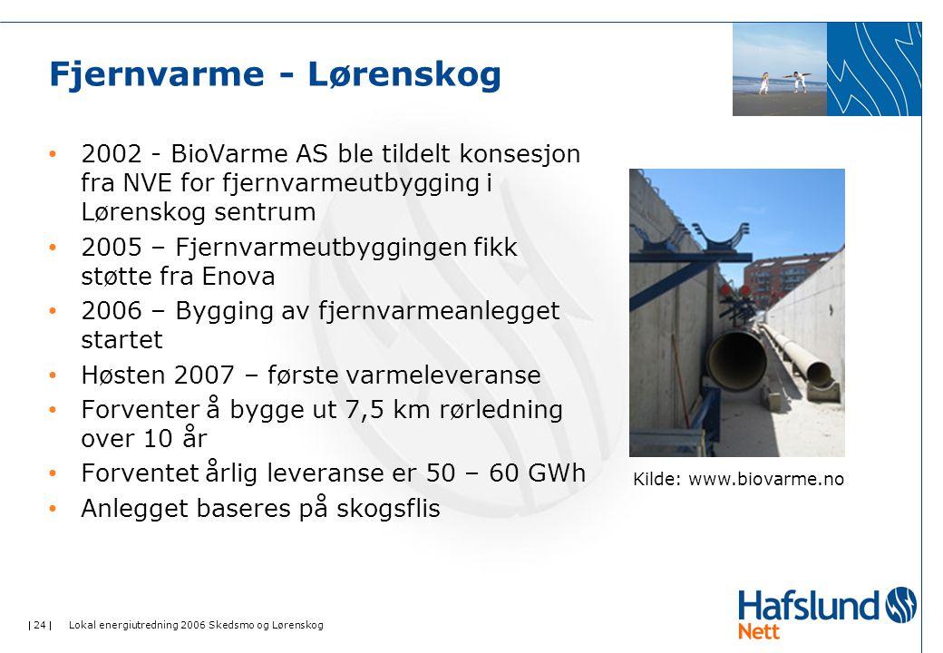  24  Lokal energiutredning 2006 Skedsmo og Lørenskog Fjernvarme - Lørenskog 2002 - BioVarme AS ble tildelt konsesjon fra NVE for fjernvarmeutbygging i Lørenskog sentrum 2005 – Fjernvarmeutbyggingen fikk støtte fra Enova 2006 – Bygging av fjernvarmeanlegget startet Høsten 2007 – første varmeleveranse Forventer å bygge ut 7,5 km rørledning over 10 år Forventet årlig leveranse er 50 – 60 GWh Anlegget baseres på skogsflis Kilde: www.biovarme.no
