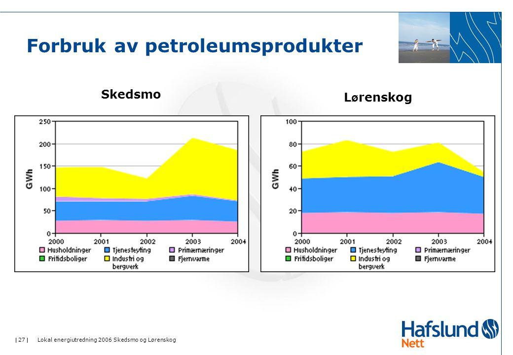  27  Lokal energiutredning 2006 Skedsmo og Lørenskog Forbruk av petroleumsprodukter Skedsmo L ø renskog