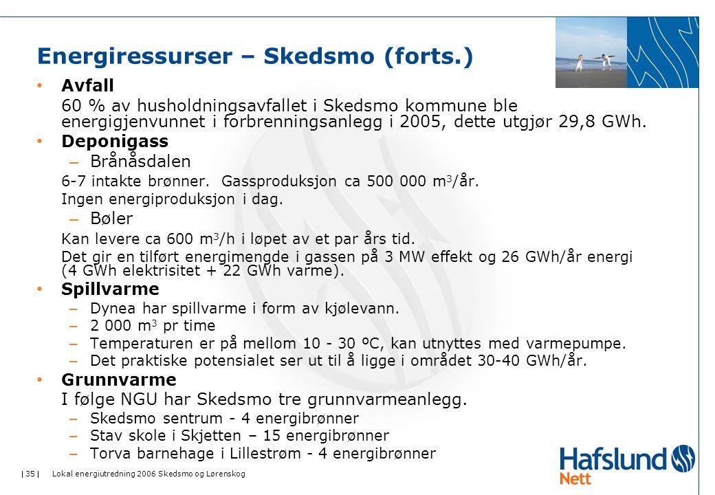  35  Lokal energiutredning 2006 Skedsmo og Lørenskog Energiressurser – Skedsmo (forts.) Avfall 60 % av husholdningsavfallet i Skedsmo kommune ble en