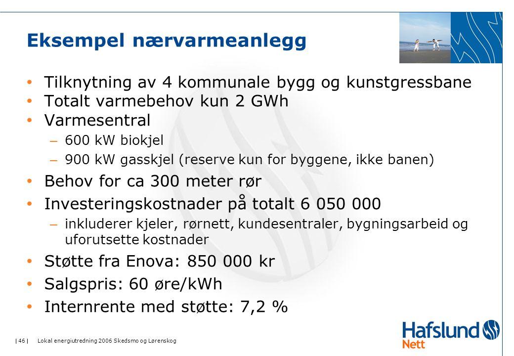 46  Lokal energiutredning 2006 Skedsmo og Lørenskog Eksempel nærvarmeanlegg Tilknytning av 4 kommunale bygg og kunstgressbane Totalt varmebehov kun 2 GWh Varmesentral – 600 kW biokjel – 900 kW gasskjel (reserve kun for byggene, ikke banen) Behov for ca 300 meter rør Investeringskostnader på totalt 6 050 000 – inkluderer kjeler, rørnett, kundesentraler, bygningsarbeid og uforutsette kostnader Støtte fra Enova: 850 000 kr Salgspris: 60 øre/kWh Internrente med støtte: 7,2 %