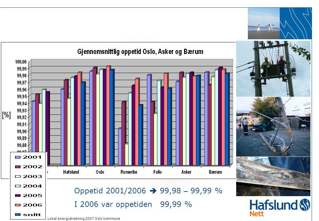  11  Oppetid 2001/2006  99,98 – 99,99 % I 2006 var oppetiden 99,99 % Lokal energiutredning 2007 Oslo kommune