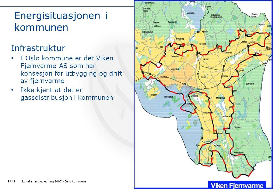  14  Energisituasjonen i kommunen Infrastruktur I Oslo kommune er det Viken Fjernvarme AS som har konsesjon for utbygging og drift av fjernvarme Ikk