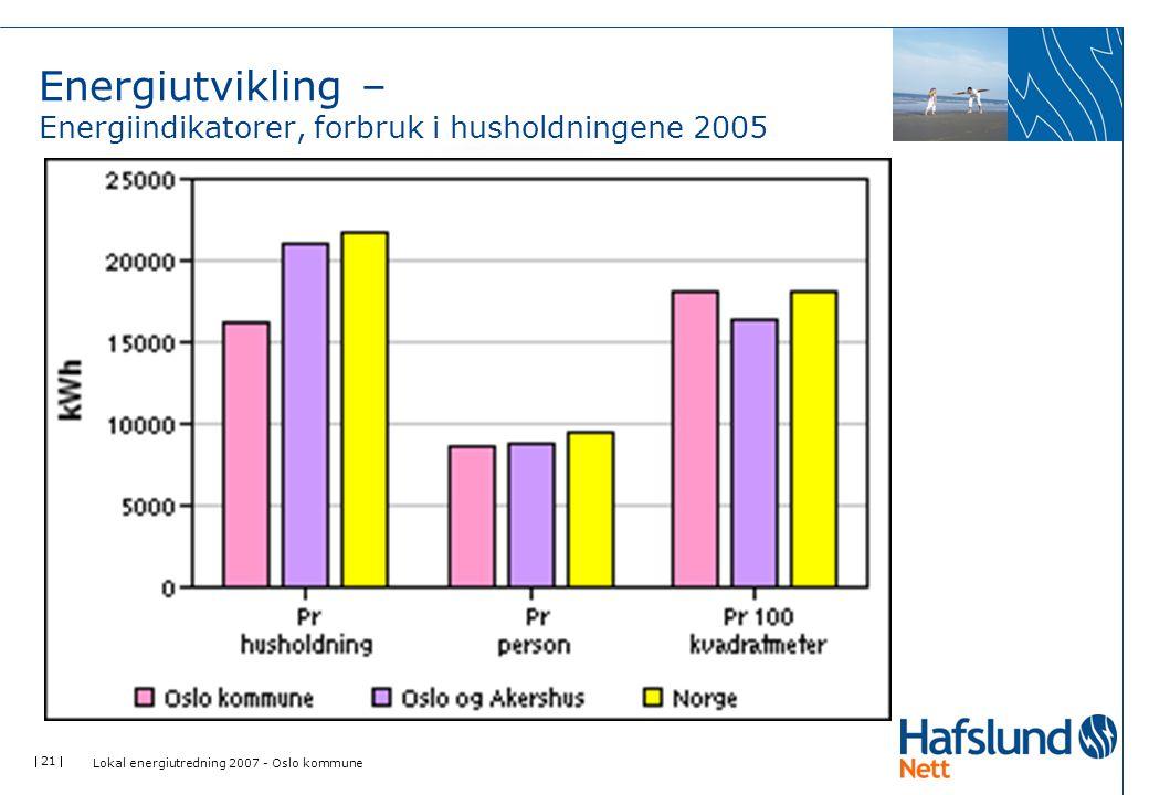  21  Energiutvikling – Energiindikatorer, forbruk i husholdningene 2005 Lokal energiutredning 2007 - Oslo kommune