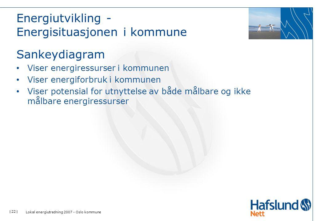  22  Energiutvikling - Energisituasjonen i kommune Sankeydiagram Viser energiressurser i kommunen Viser energiforbruk i kommunen Viser potensial for