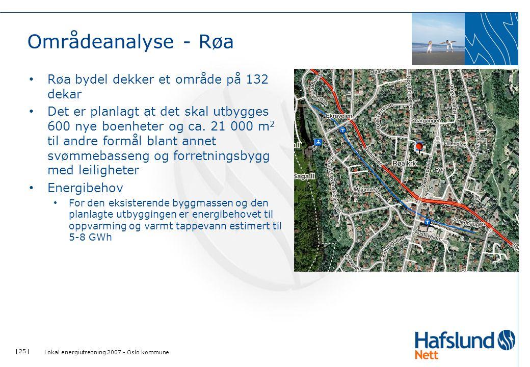  25  Områdeanalyse - Røa Røa bydel dekker et område på 132 dekar Det er planlagt at det skal utbygges 600 nye boenheter og ca. 21 000 m 2 til andre