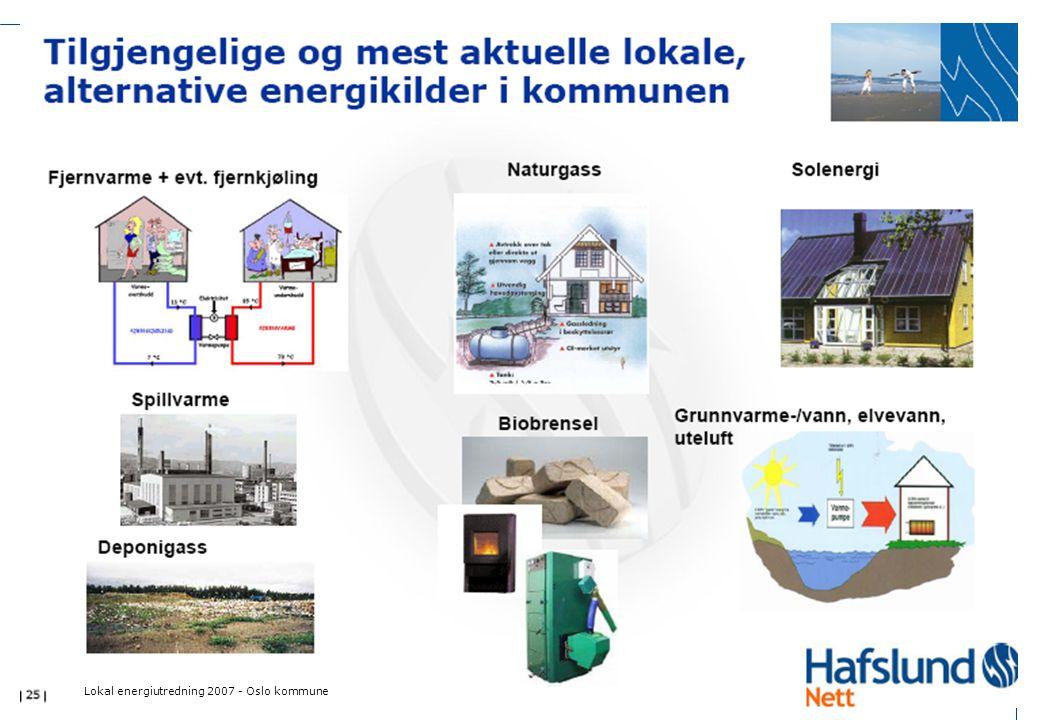  27  Lokal energiutredning 2007 - Oslo kommune