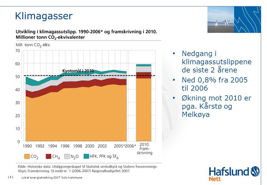  4  Lokal energiutredning 2007 Oslo kommune Klimagasser Nedgang i klimagassutslippene de siste 2 årene Ned 0,8% fra 2005 til 2006 Økning mot 2010 er