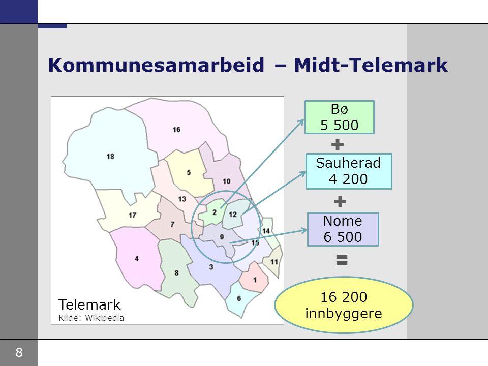 8 Kommunesamarbeid – Midt-Telemark Bø 5 500 Sauherad 4 200 Nome 6 500 Telemark Kilde: Wikipedia 16 200 innbyggere