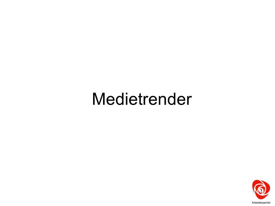 Medietrender