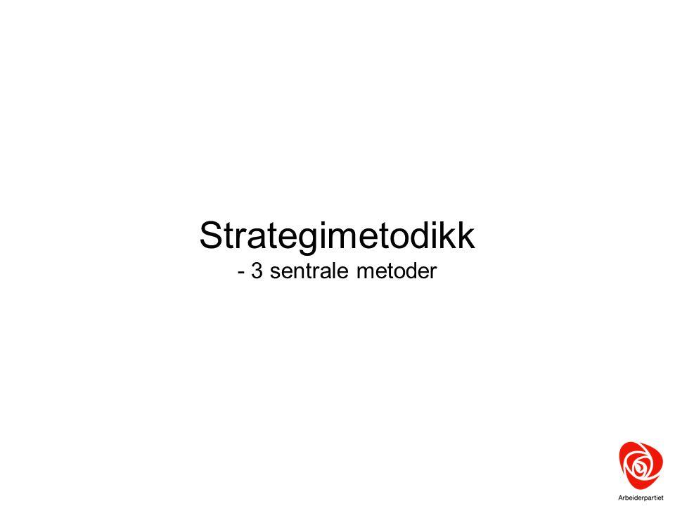 Strategimetodikk - 3 sentrale metoder
