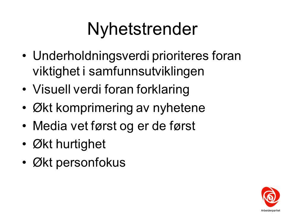 Dekning fordelt på DK-område Radioundersøkelsen, telefonintervju