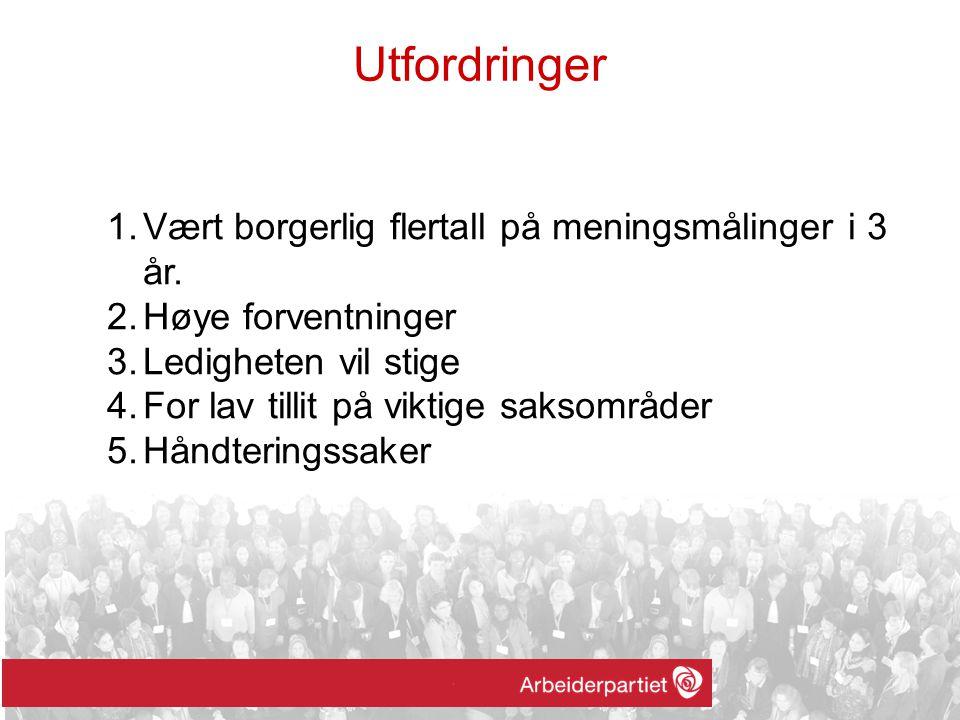 Østfold 2005: –52.984 stemmer –Ap 3 mandater: 1., 3.