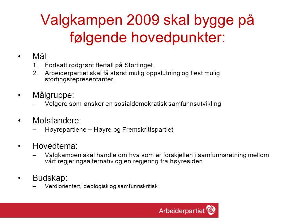 Valgkampen 2009 skal bygge på følgende hovedpunkter: Mål: 1.Fortsatt rødgrønt flertall på Stortinget.