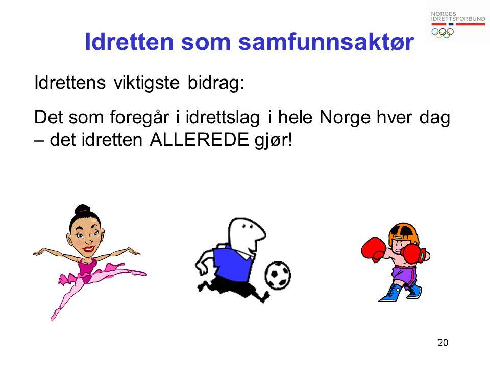 20 Idretten som samfunnsaktør Idrettens viktigste bidrag: Det som foregår i idrettslag i hele Norge hver dag – det idretten ALLEREDE gjør!