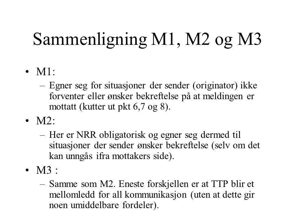 Sammenligning M1, M2 og M3 M1: –Egner seg for situasjoner der sender (originator) ikke forventer eller ønsker bekreftelse på at meldingen er mottatt (kutter ut pkt 6,7 og 8).