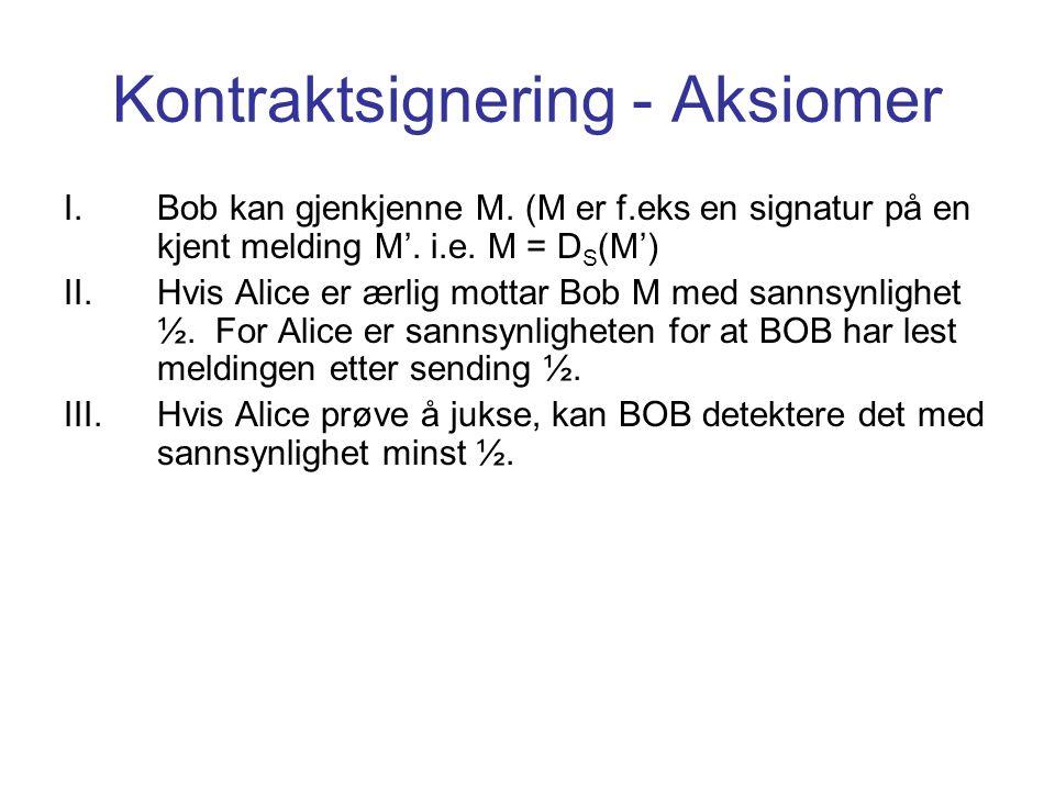 Kontraktsignering - Aksiomer I.Bob kan gjenkjenne M. (M er f.eks en signatur på en kjent melding M'. i.e. M = D S (M') II.Hvis Alice er ærlig mottar B
