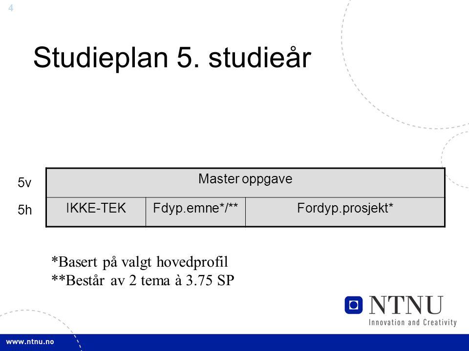 4 Studieplan 5.