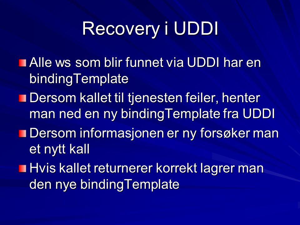 Recovery i UDDI Alle ws som blir funnet via UDDI har en bindingTemplate Dersom kallet til tjenesten feiler, henter man ned en ny bindingTemplate fra UDDI Dersom informasjonen er ny forsøker man et nytt kall Hvis kallet returnerer korrekt lagrer man den nye bindingTemplate