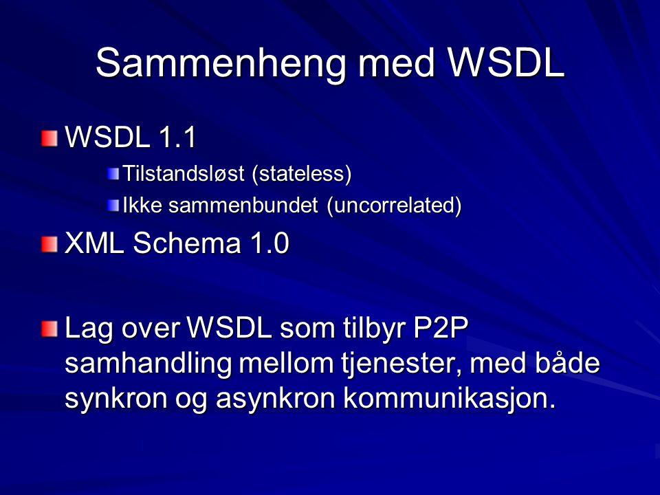 Sammenheng med WSDL WSDL 1.1 Tilstandsløst (stateless) Ikke sammenbundet (uncorrelated) XML Schema 1.0 Lag over WSDL som tilbyr P2P samhandling mellom tjenester, med både synkron og asynkron kommunikasjon.