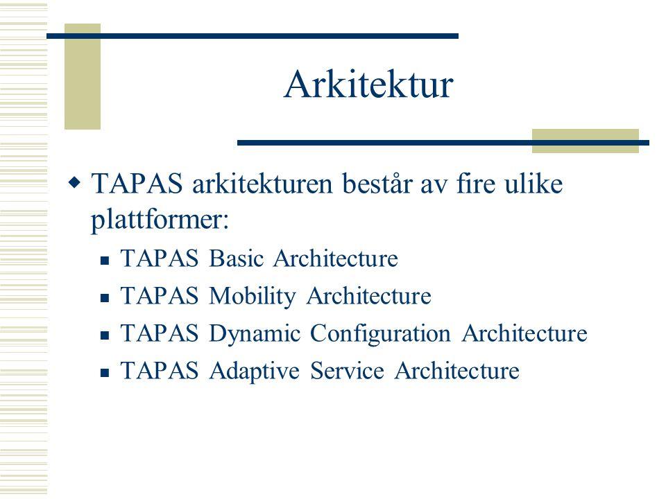 Arkitektur  TAPAS arkitekturen består av fire ulike plattformer: TAPAS Basic Architecture TAPAS Mobility Architecture TAPAS Dynamic Configuration Architecture TAPAS Adaptive Service Architecture