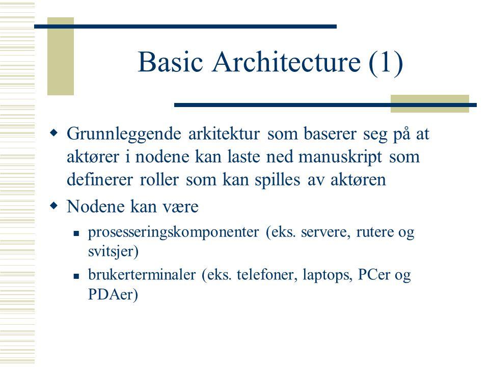 Basic Architecture (1)  Grunnleggende arkitektur som baserer seg på at aktører i nodene kan laste ned manuskript som definerer roller som kan spilles av aktøren  Nodene kan være prosesseringskomponenter (eks.