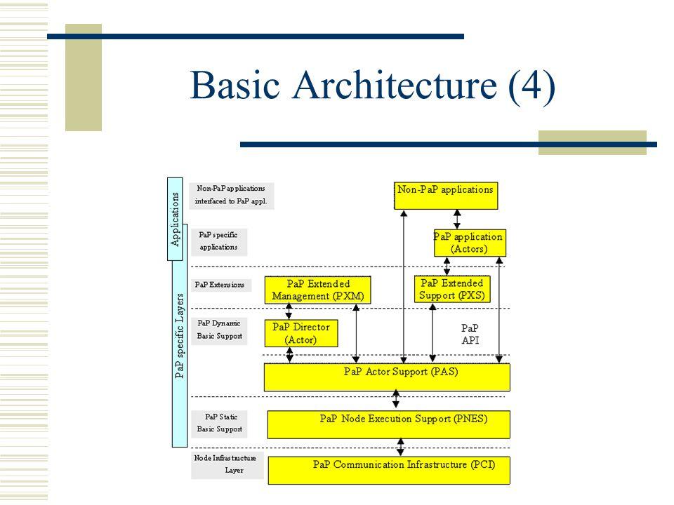 Basic Architecture (4)