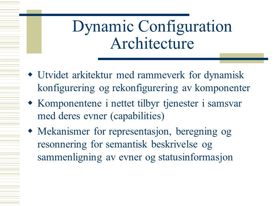 Dynamic Configuration Architecture  Utvidet arkitektur med rammeverk for dynamisk konfigurering og rekonfigurering av komponenter  Komponentene i nettet tilbyr tjenester i samsvar med deres evner (capabilities)  Mekanismer for representasjon, beregning og resonnering for semantisk beskrivelse og sammenligning av evner og statusinformasjon