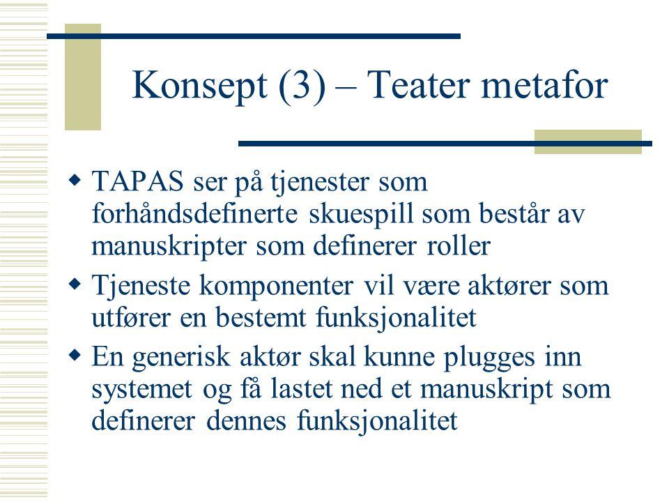 Konsept (3) – Teater metafor  TAPAS ser på tjenester som forhåndsdefinerte skuespill som består av manuskripter som definerer roller  Tjeneste komponenter vil være aktører som utfører en bestemt funksjonalitet  En generisk aktør skal kunne plugges inn systemet og få lastet ned et manuskript som definerer dennes funksjonalitet