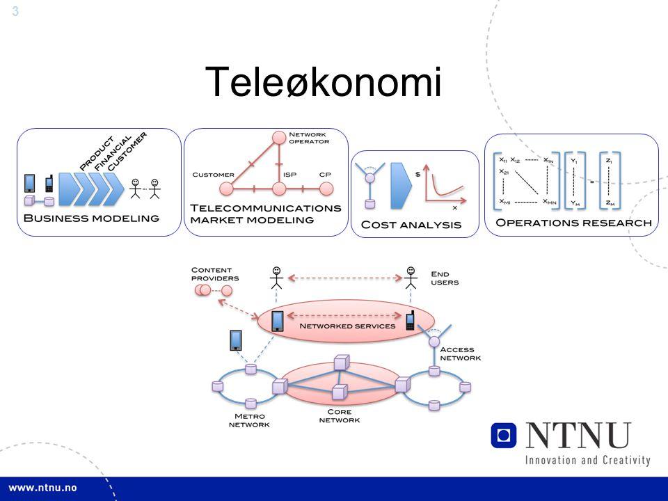 3 Teleøkonomi