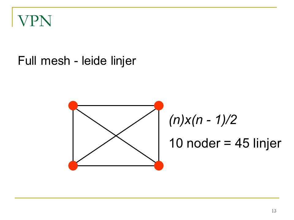 13 VPN Full mesh - leide linjer (n)x(n - 1)/2 10 noder = 45 linjer