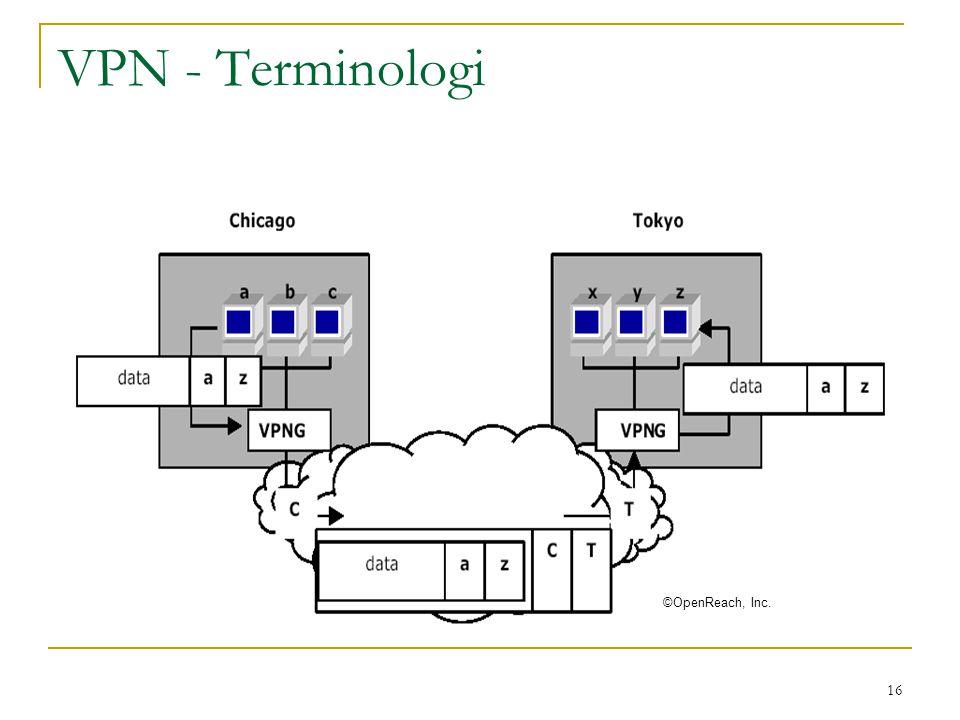 16 VPN - Terminologi ©OpenReach, Inc.